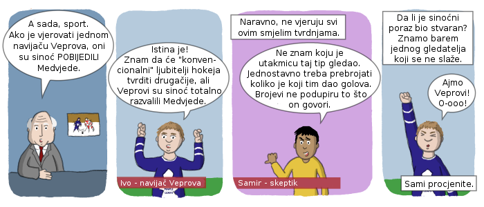 Alternativni sportski rezultati