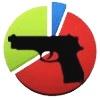 Samoubojstvo statistikom